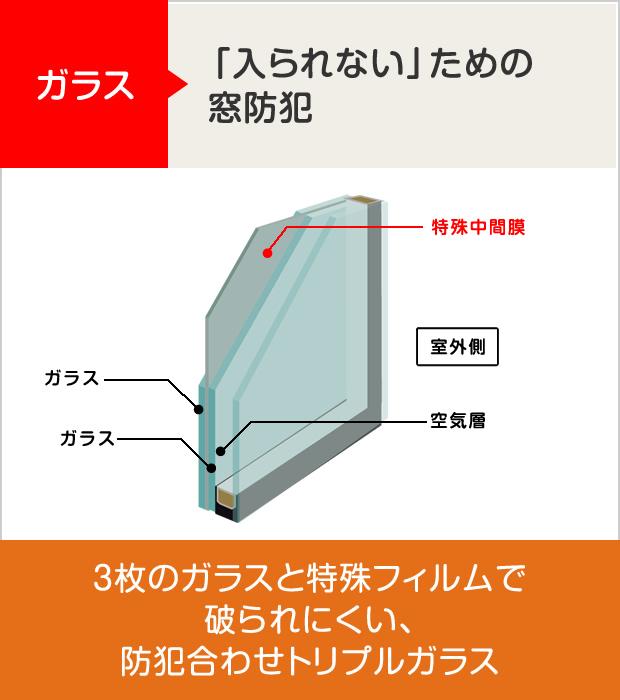 ガラス:「入られない」ための窓防犯