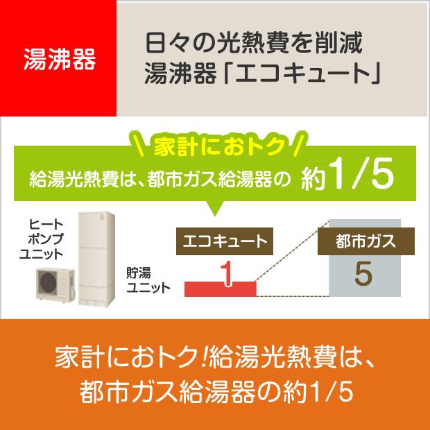 湯沸器:日々の光熱費を削減湯沸器「エコキュート」
