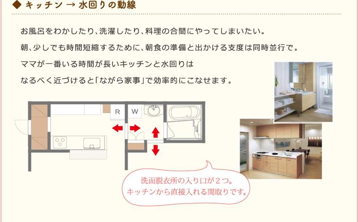 ◆ キッチン → 水回りの動線